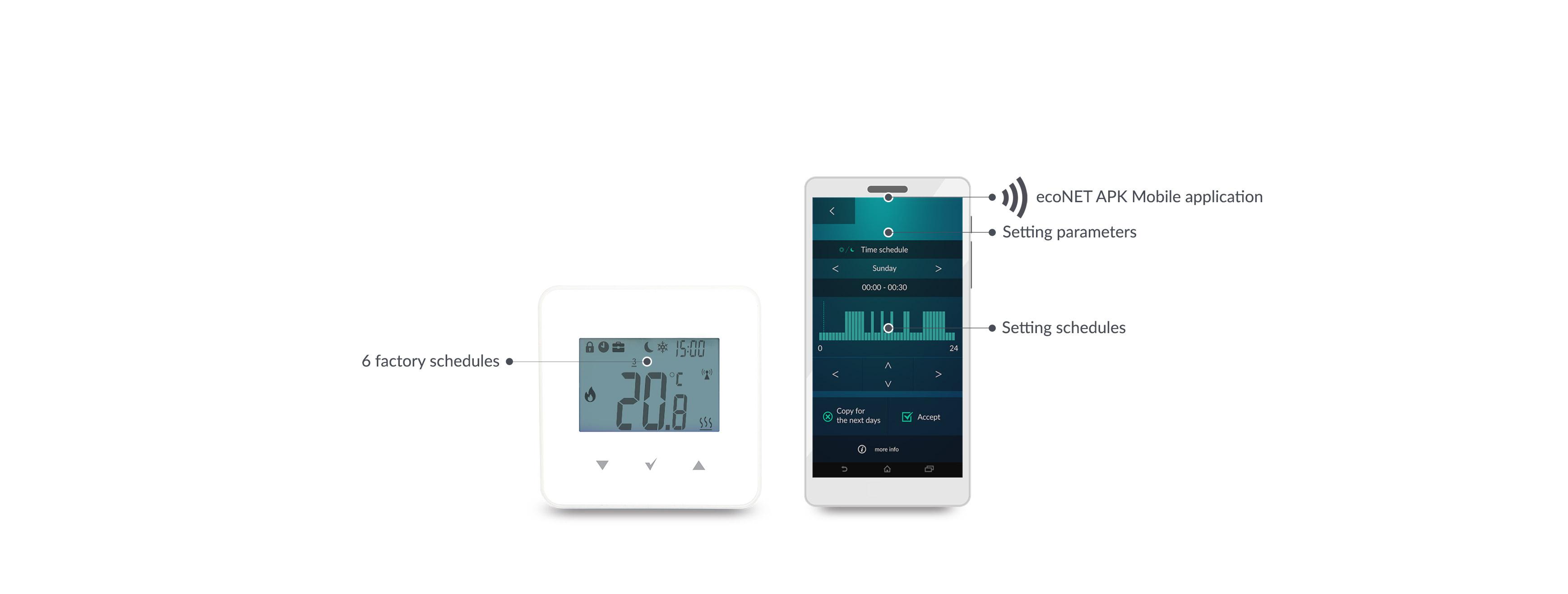 Wireless room thermostat eSTER_x40 – Plum Sp  z o o